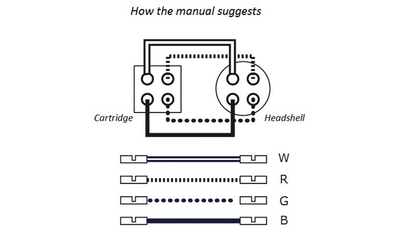 Phono Cartridge Wiring Diagram